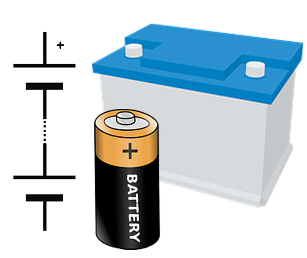 Size of the battery